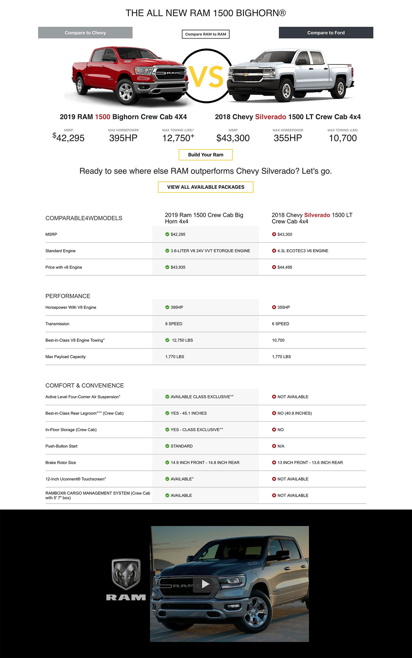 Ram 1500 Comparison Page